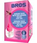 BROS náhradná tekutá náplň proti komárom do elektrického odparovača pre deti 40ml